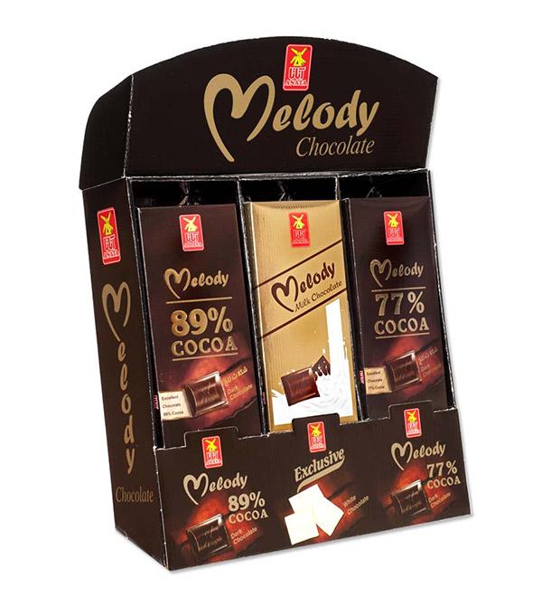 محصولات شکلاتی آناتا